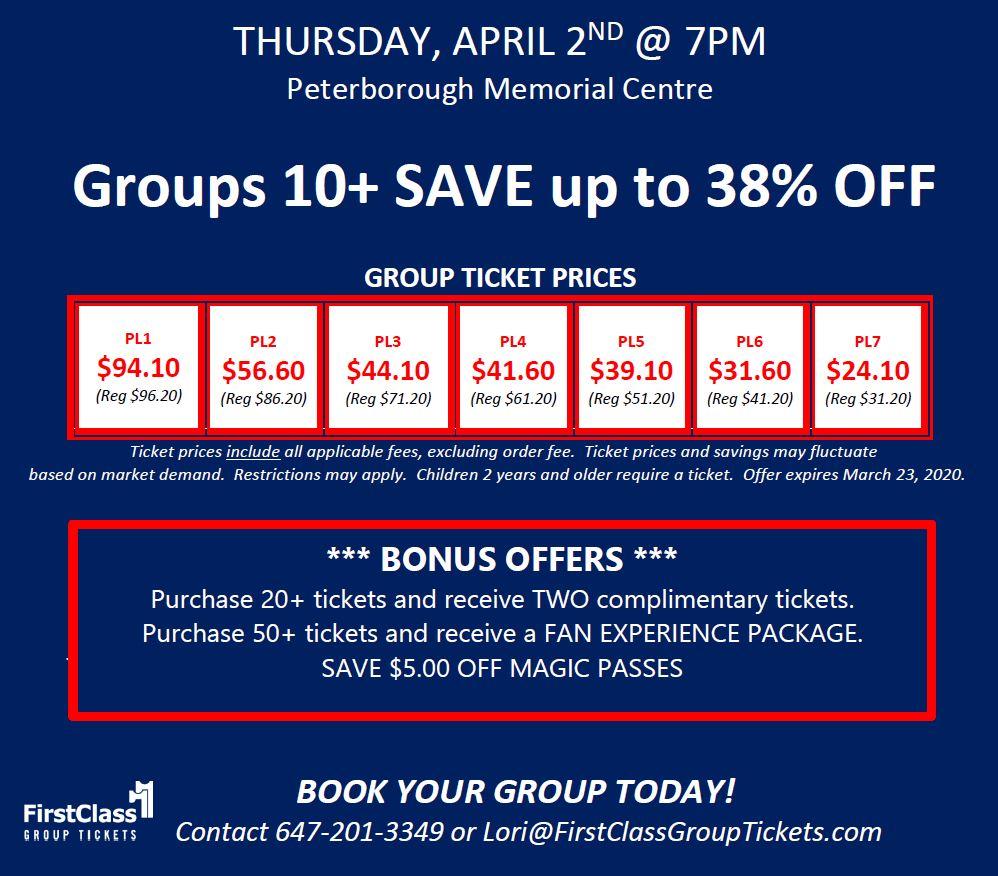 Seating chart for the Harlem Globetrotters at Peterborough Memorial Centre April 2, 2020 @ 7:00 pm